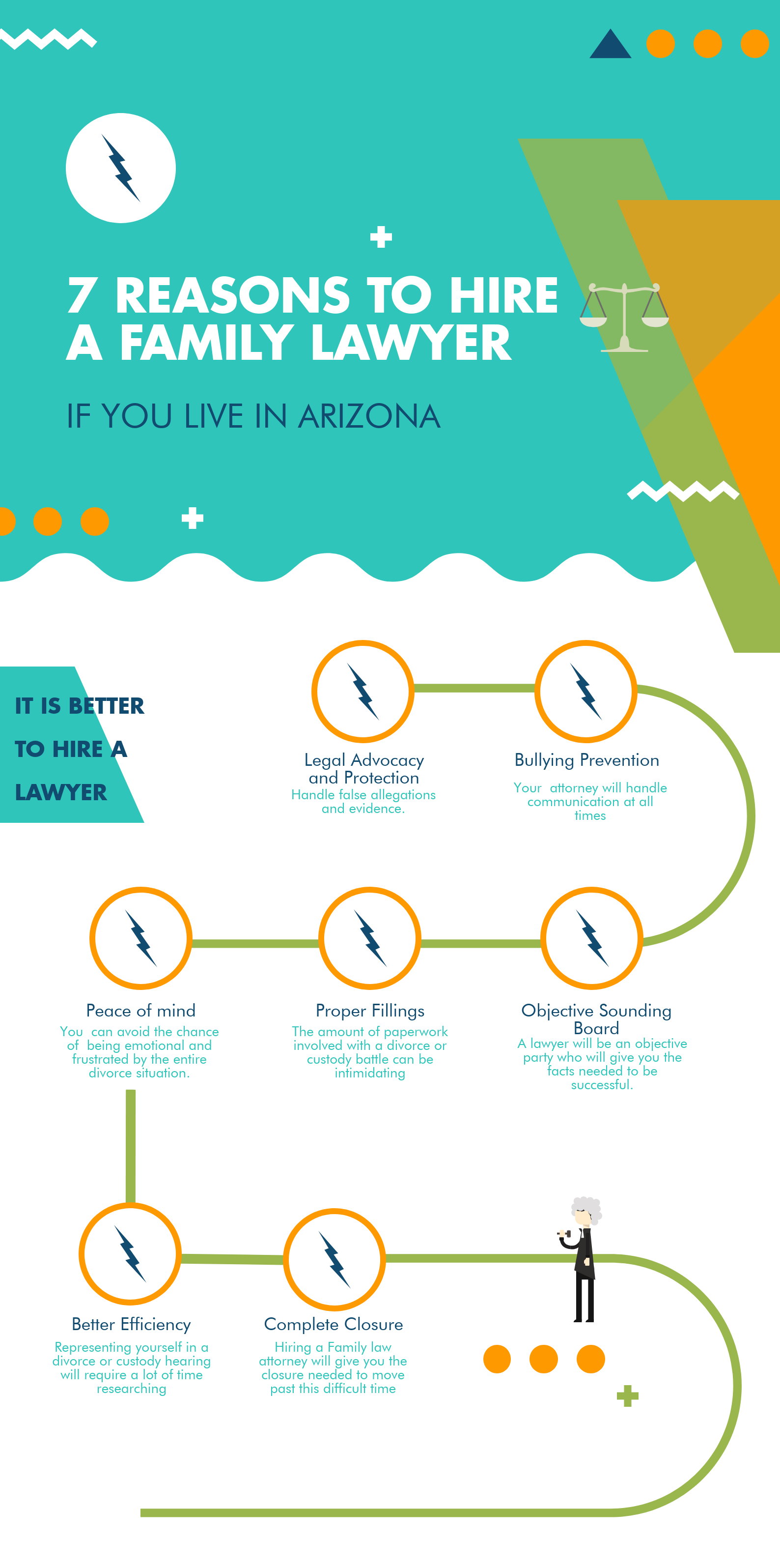 reasons to hire an Arizona lawyer [infogrphic]